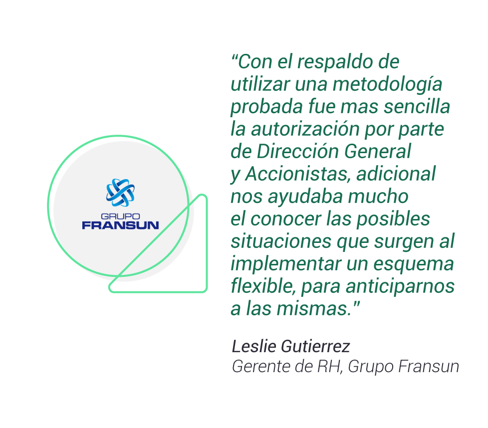 Leslie-Gutierrez